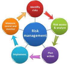 Risk Management and Strategic Planning Workshop: Toronto November 2019